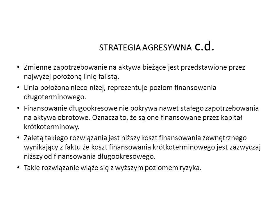 2013-12-2815 UMIARKOWANA STRATEGIA UMIARKOWANA STRATEGIA inwestowania w aktywa bieżące polega na utrzymywaniu aktywów bieżących a w szczególności zapasów i środków pieniężnych na średnim poziomie.