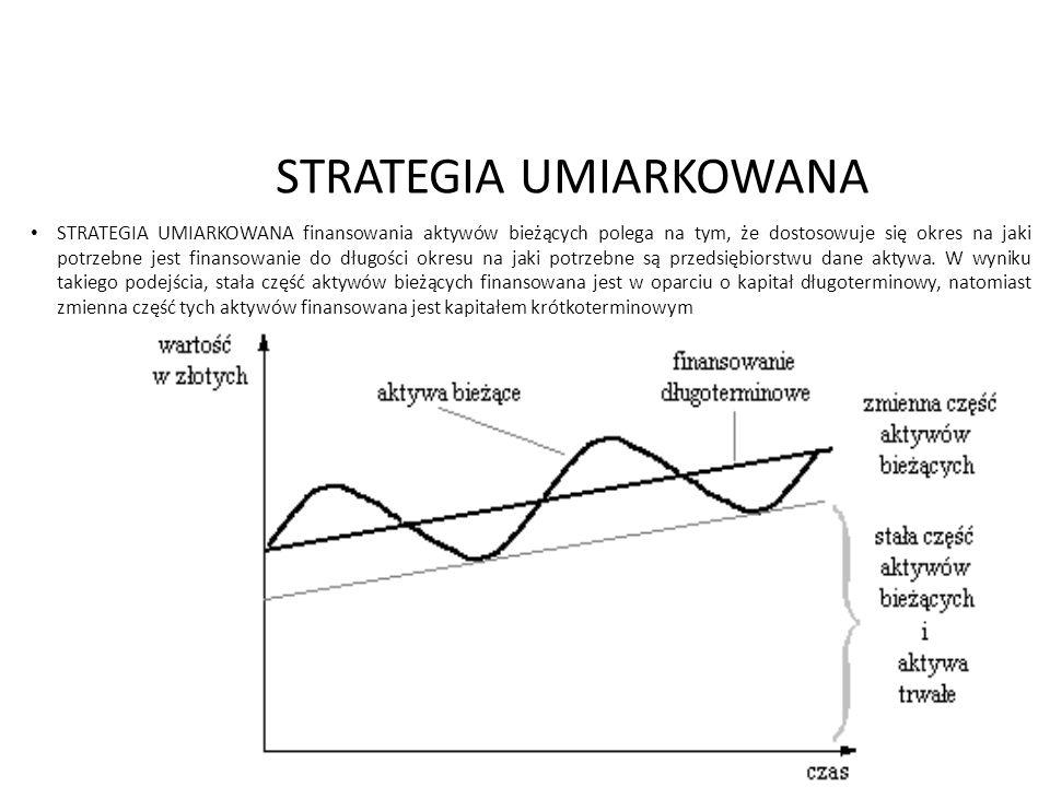 2013-12-2816 STRATEGIE INWESTOWANIA W AKTYWA BIEŻĄCE cd.