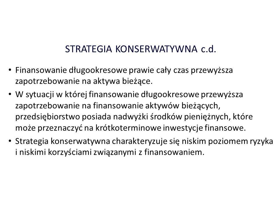 2013-12-288 STRATEGIA KONSERWATYWNA c.d. Finansowanie długookresowe prawie cały czas przewyższa zapotrzebowanie na aktywa bieżące. W sytuacji w której