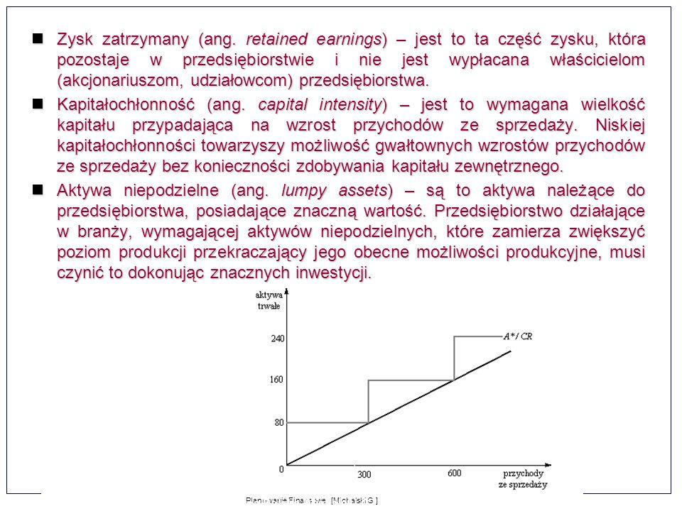 1-14 Planowanie Finansowe [Michalski G.] Zarządzanie Finansami Firmy dla Puratos Polska [Michalski G.] Zysk zatrzymany (ang.