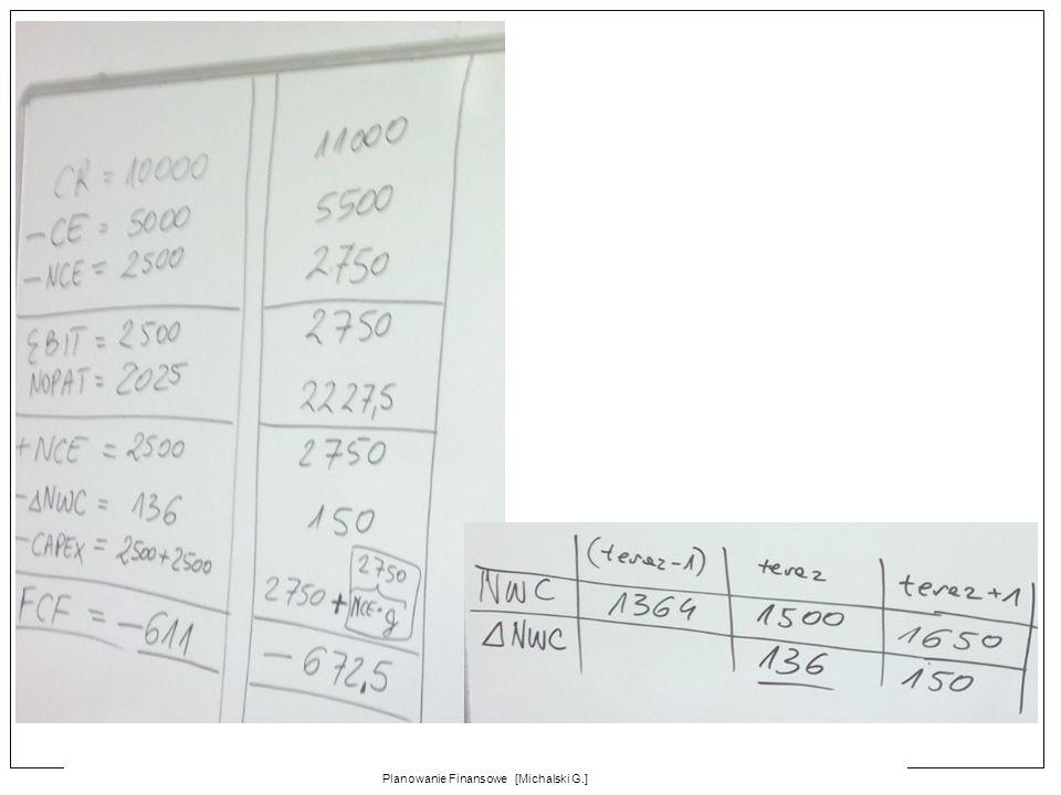 1-9 Planowanie Finansowe [Michalski G.] Zarządzanie Finansami Firmy dla Puratos Polska [Michalski G.] Skutki błędów w prognozie sprzedaży Skutki błędów prognozy sprzedaży.