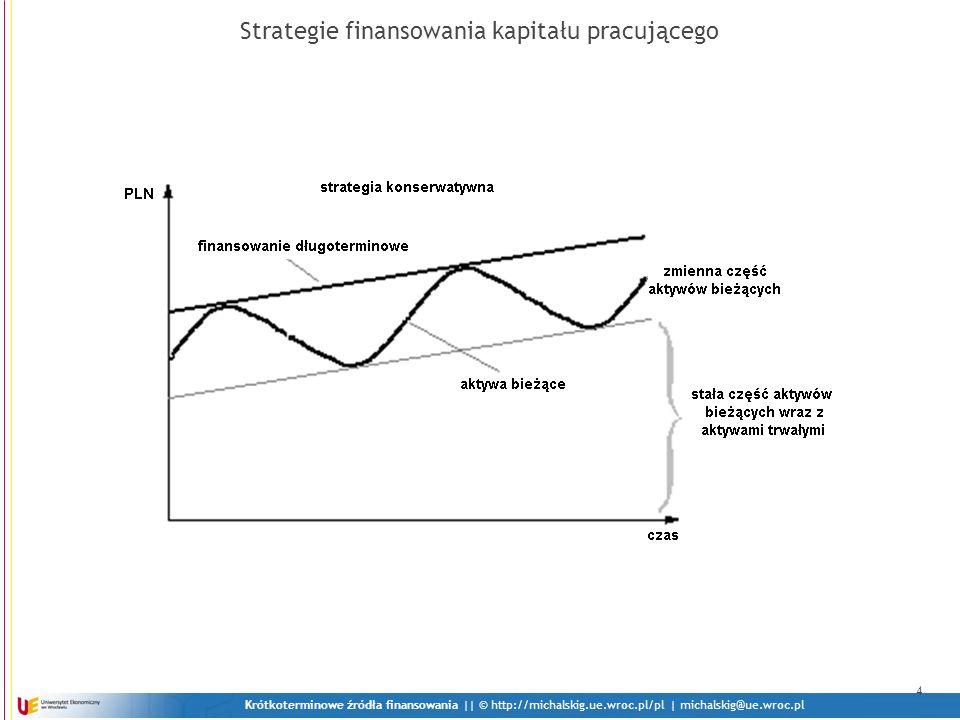 Krótkoterminowe źródła finansowania || © http://michalskig.ue.wroc.pl/pl | michalskig@ue.wroc.pl 4 Strategie finansowania kapitału pracującego