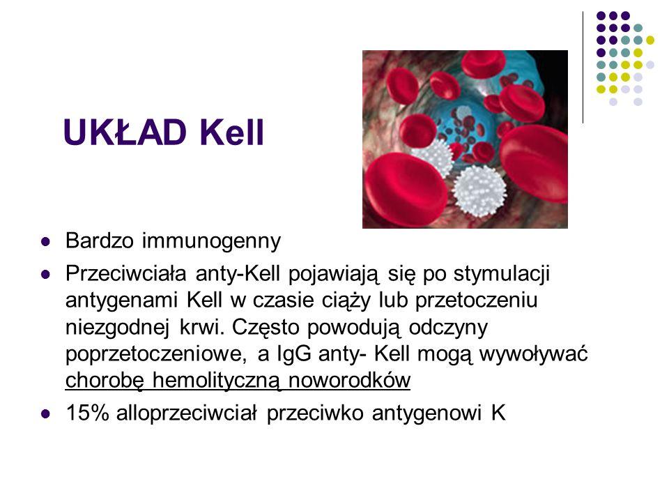 UKŁAD Kell Bardzo immunogenny Przeciwciała anty-Kell pojawiają się po stymulacji antygenami Kell w czasie ciąży lub przetoczeniu niezgodnej krwi. Częs