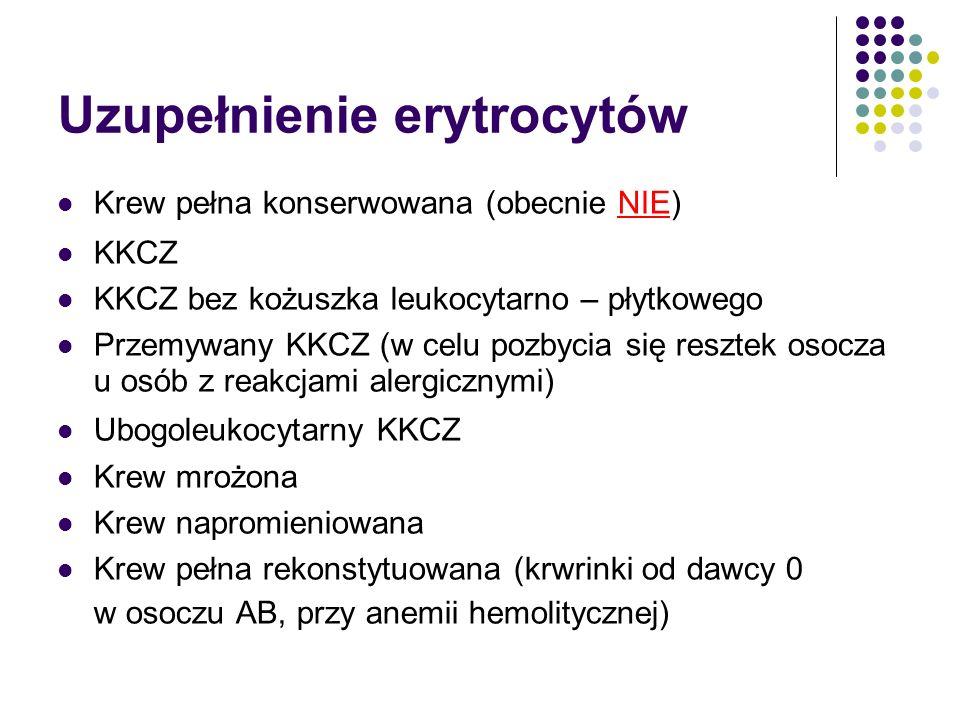 Uzupełnienie erytrocytów Krew pełna konserwowana (obecnie NIE) KKCZ KKCZ bez kożuszka leukocytarno – płytkowego Przemywany KKCZ (w celu pozbycia się r