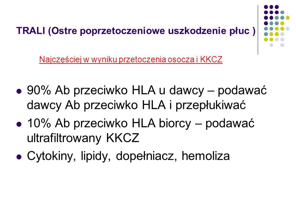 TRALI (Ostre poprzetoczeniowe uszkodzenie płuc ) 90% Ab przeciwko HLA u dawcy – podawać dawcy Ab przeciwko HLA i przepłukiwać 10% Ab przeciwko HLA bio