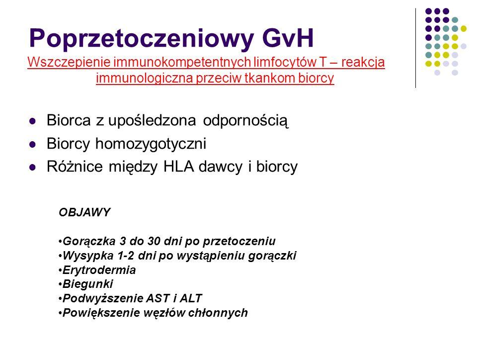 Poprzetoczeniowy GvH Biorca z upośledzona odpornością Biorcy homozygotyczni Różnice między HLA dawcy i biorcy Wszczepienie immunokompetentnych limfocy