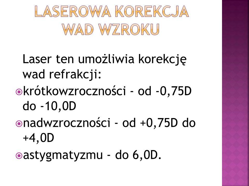 Laser ten umożliwia korekcję wad refrakcji: krótkowzroczności - od -0,75D do -10,0D nadwzroczności - od +0,75D do +4,0D astygmatyzmu - do 6,0D.