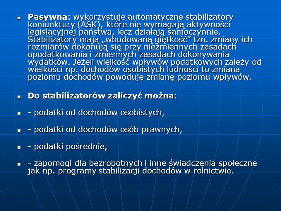 Pasywna: wykorzystuje automatyczne stabilizatory koniunktury (ASK), które nie wymagają aktywności legislacyjnej państwa, lecz działają samoczynnie. St