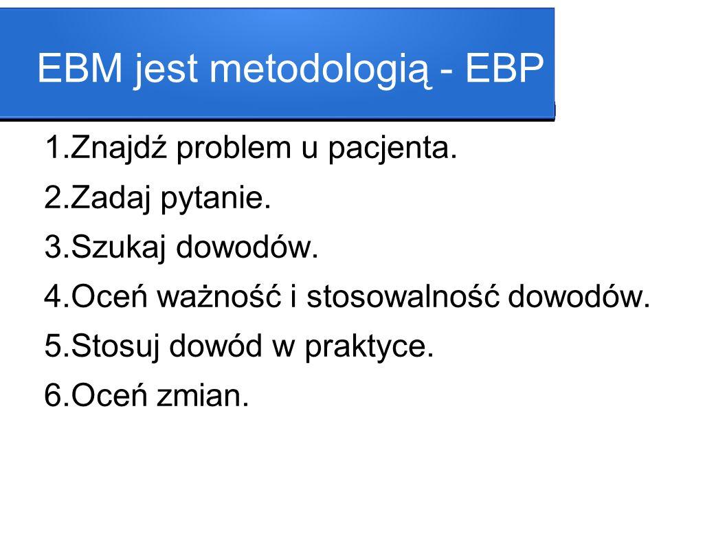 EBM jest metodologią - EBP 1.Znajdź problem u pacjenta. 2.Zadaj pytanie. 3.Szukaj dowodów. 4.Oceń ważność i stosowalność dowodów. 5.Stosuj dowód w pra
