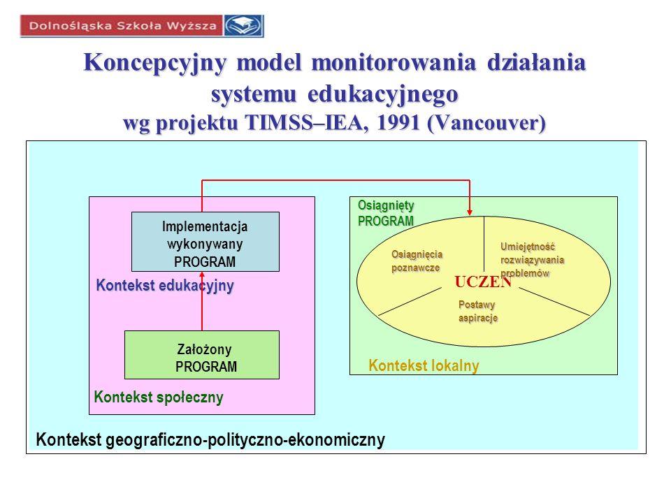 Koncepcyjny model monitorowania działania systemu edukacyjnego wg projektu TIMSS–IEA, 1991 (Vancouver) Założony PROGRAM Implementacja wykonywany PROGR
