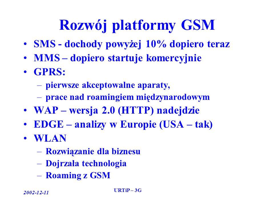 2002-12-11 URTiP – 3G Rozwój platformy GSM SMS - dochody powyżej 10% dopiero teraz MMS – dopiero startuje komercyjnie GPRS: –pierwsze akceptowalne aparaty, –prace nad roamingiem międzynarodowym WAP – wersja 2.0 (HTTP) nadejdzie EDGE – analizy w Europie (USA – tak) WLAN –Rozwiązanie dla biznesu –Dojrzała technologia –Roaming z GSM