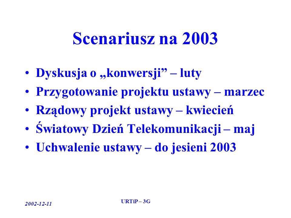 2002-12-11 URTiP – 3G Scenariusz na 2003 Dyskusja o konwersji – luty Przygotowanie projektu ustawy – marzec Rządowy projekt ustawy – kwiecień Światowy Dzień Telekomunikacji – maj Uchwalenie ustawy – do jesieni 2003