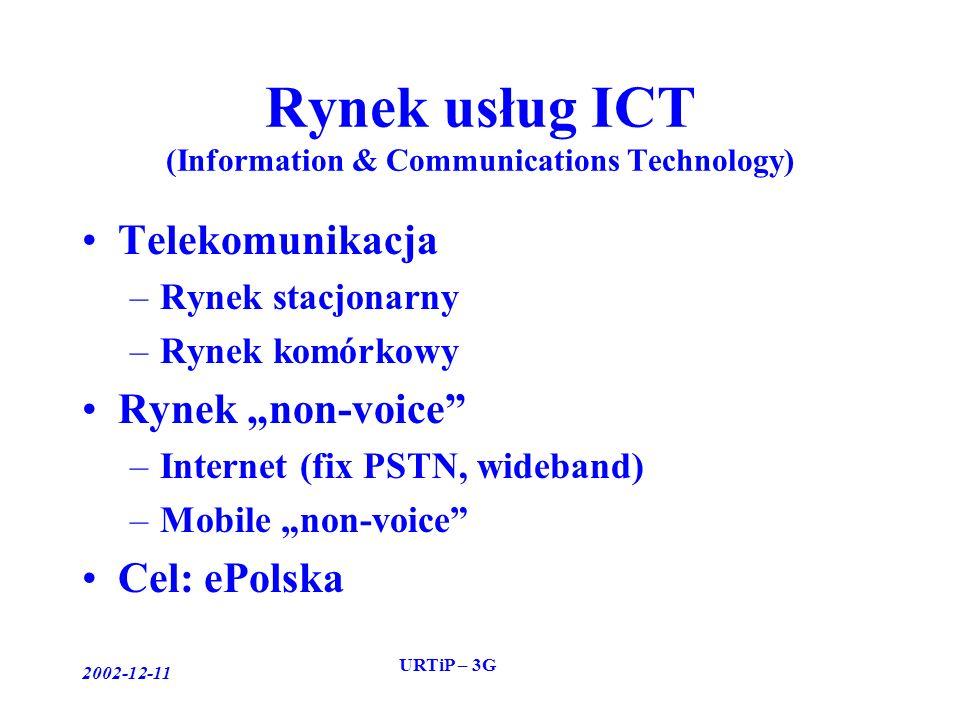 2002-12-11 URTiP – 3G Rynek usług ICT (Information & Communications Technology) Telekomunikacja –Rynek stacjonarny –Rynek komórkowy Rynek non-voice –Internet (fix PSTN, wideband) –Mobile non-voice Cel: ePolska