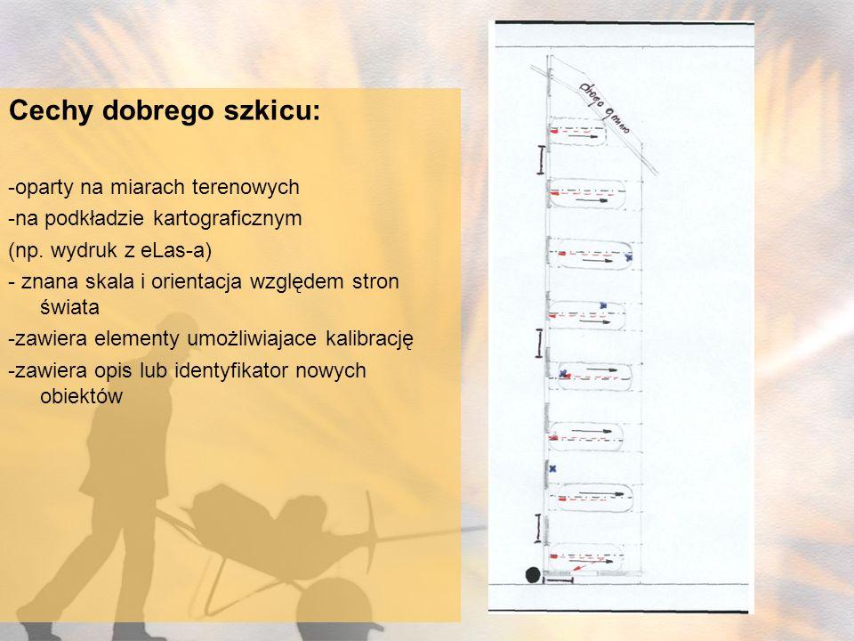 Cechy dobrego szkicu: -oparty na miarach terenowych -na podkładzie kartograficznym (np. wydruk z eLas-a) - znana skala i orientacja względem stron świ