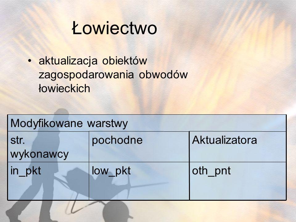 Łowiectwo aktualizacja obiektów zagospodarowania obwodów łowieckich oth_pnt Aktualizatorapochodnestr. wykonawcy low_pktin_pkt Modyfikowane warstwy