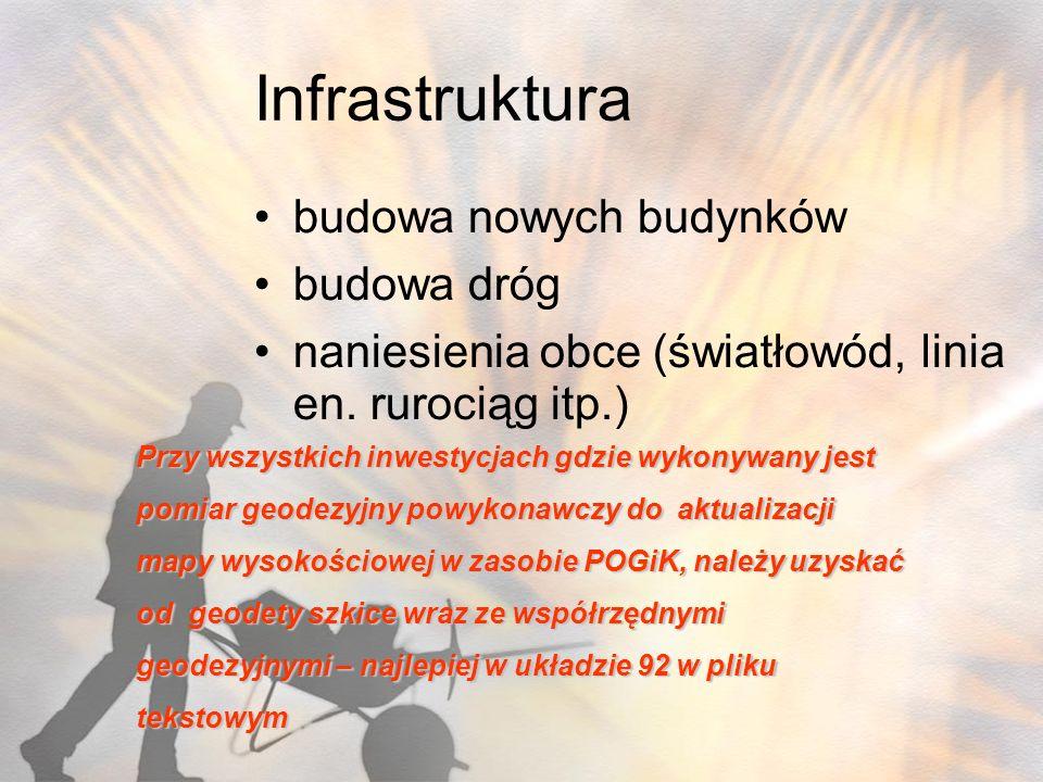 Infrastruktura budowa nowych budynków budowa dróg naniesienia obce (światłowód, linia en. rurociąg itp.) Przy wszystkich inwestycjach gdzie wykonywany