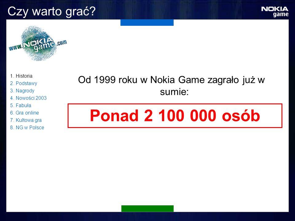 Czy warto grać. Od 1999 roku w Nokia Game zagrało już w sumie: Ponad 2 100 000 osób 1.