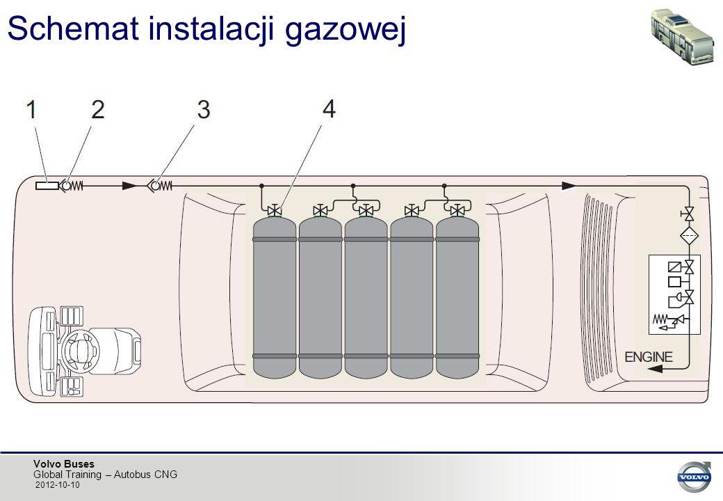 Volvo Buses Global Training – Autobus CNG 2012-10-10 Schemat instalacji gazowej