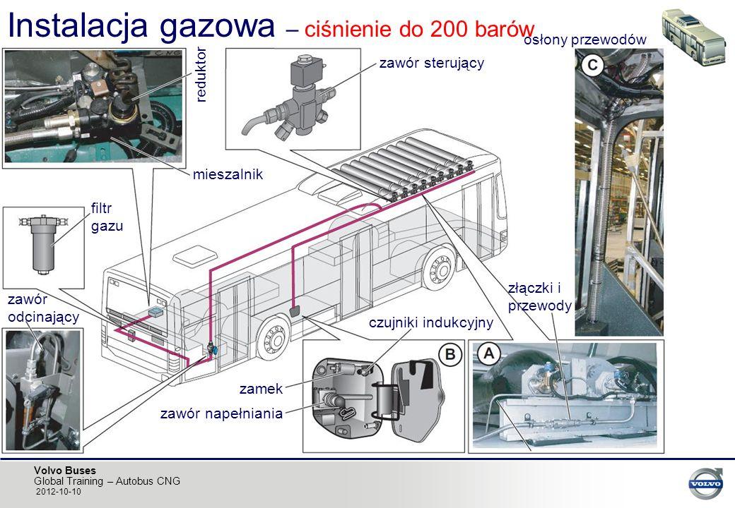 Volvo Buses Global Training – Autobus CNG 2012-10-10 Instalacja gazowa – ciśnienie do 200 barów zawór sterujący złączki i przewody zawór napełniania z