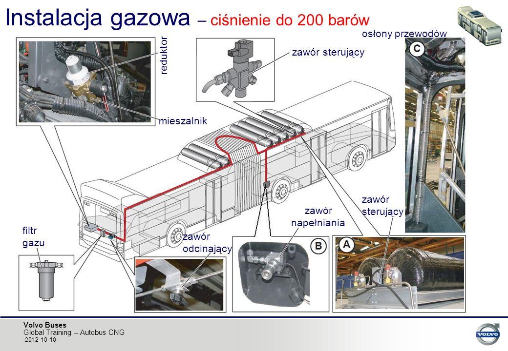 Volvo Buses Global Training – Autobus CNG 2012-10-10 Instalacja gazowa – ciśnienie do 200 barów zawór sterujący zawór napełniania osłony przewodów zaw