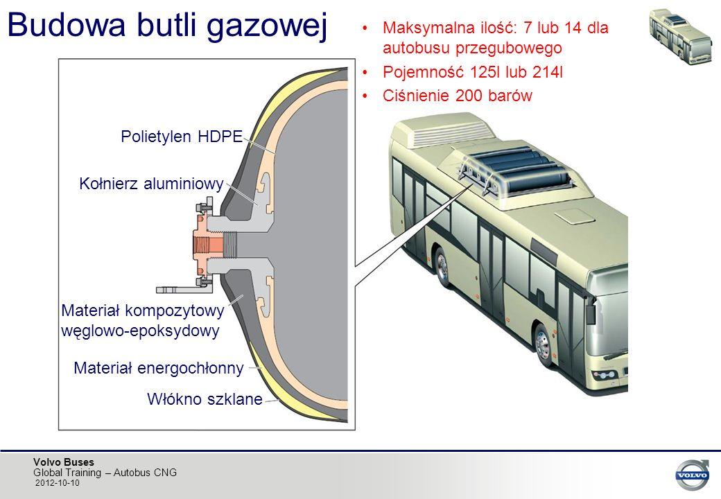 Volvo Buses Global Training – Autobus CNG 2012-10-10 Włókno szklane Materiał energochłonny Materiał kompozytowy węglowo-epoksydowy Kołnierz aluminiowy