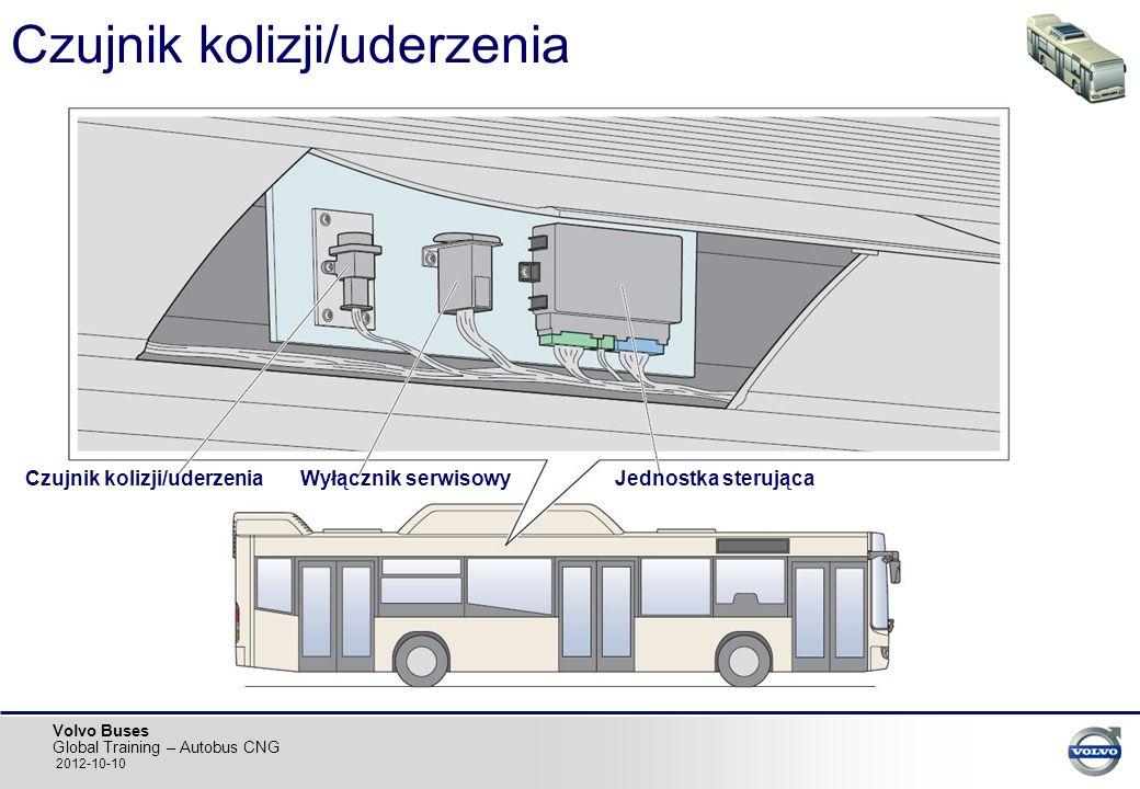 Volvo Buses Global Training – Autobus CNG 2012-10-10 Czujnik kolizji/uderzenia Wyłącznik serwisowy Jednostka sterująca Czujnik kolizji/uderzenia