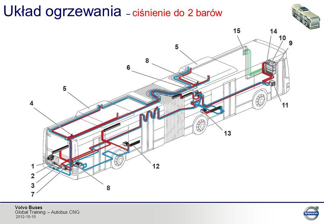 Volvo Buses Global Training – Autobus CNG 2012-10-10 Układ ogrzewania – ciśnienie do 2 barów