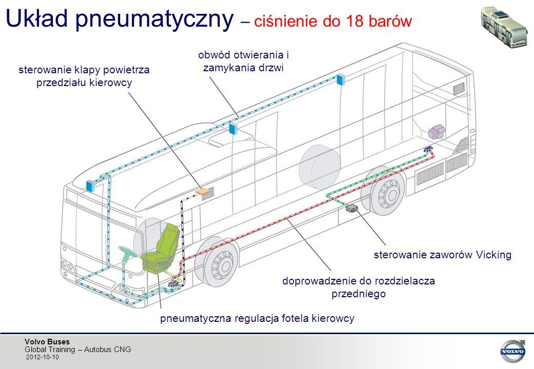 Volvo Buses Global Training – Autobus CNG 2012-10-10 Układ pneumatyczny – ciśnienie do 18 barów doprowadzenie do rozdzielacza przedniego pneumatyczna