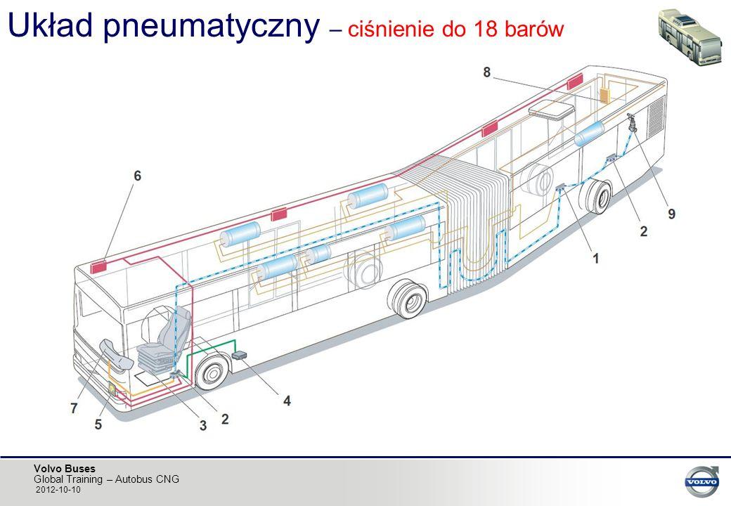 Volvo Buses Global Training – Autobus CNG 2012-10-10 Układ pneumatyczny – ciśnienie do 18 barów