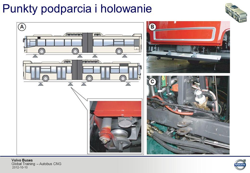 Volvo Buses Global Training – Autobus CNG 2012-10-10 Punkty podparcia i holowanie
