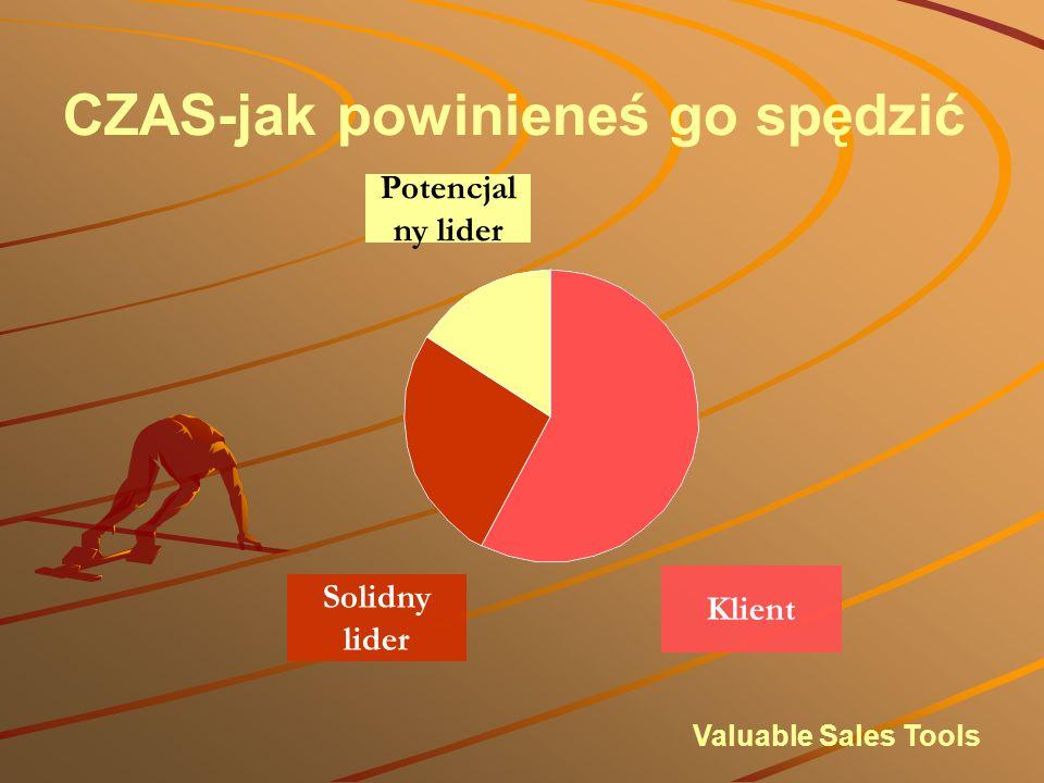 Valuable Sales Tools CZAS-jak powinieneś go spędzić Klient Solidny lider Potencjal ny lider