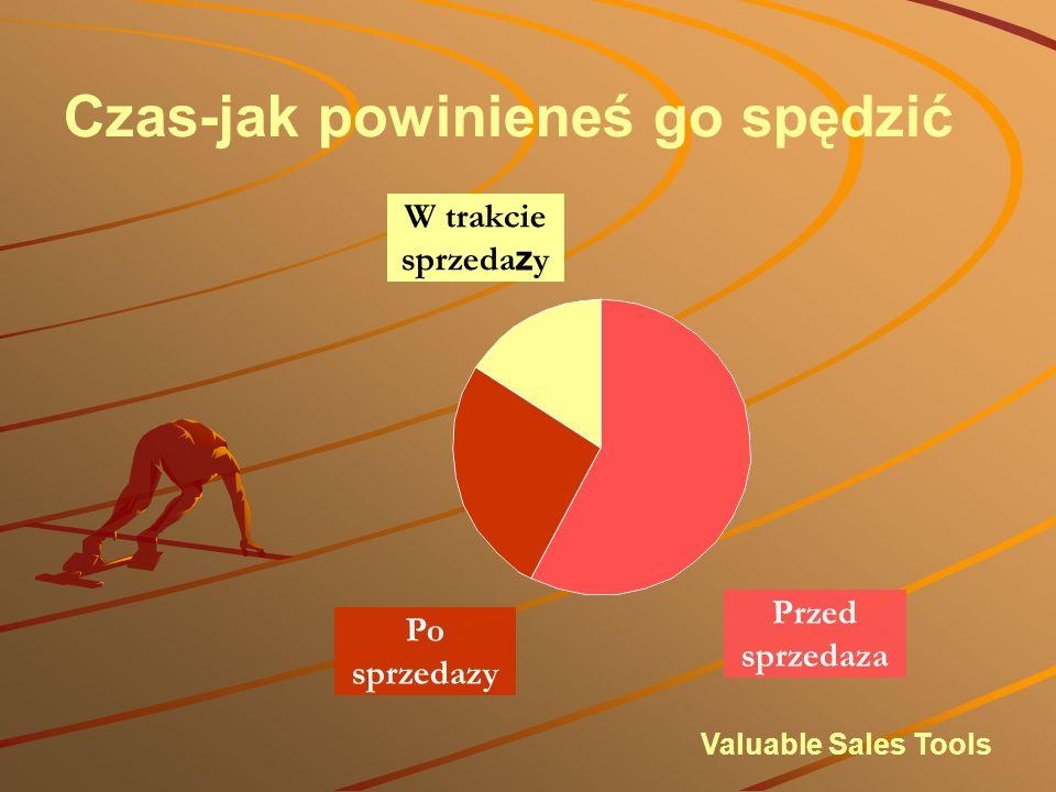 Valuable Sales Tools Czas-jak powinieneś go spędzić Przed sprzedaza Po sprzedazy W trakcie sprzeda z y