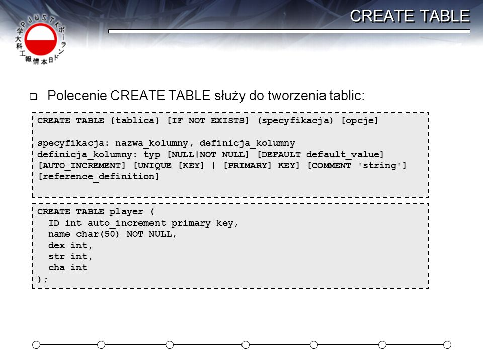 CREATE TABLE CREATE TABLE {tablica} [IF NOT EXISTS] (specyfikacja) [opcje] specyfikacja: nazwa_kolumny, definicja_kolumny definicja_kolumny: typ [NULL