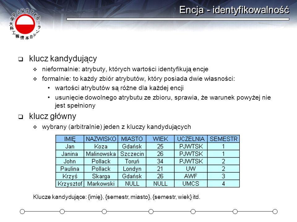 Encja - identyfikowalność klucz kandydujący nieformalnie: atrybuty, których wartości identyfikują encje formalnie: to każdy zbiór atrybutów, który pos