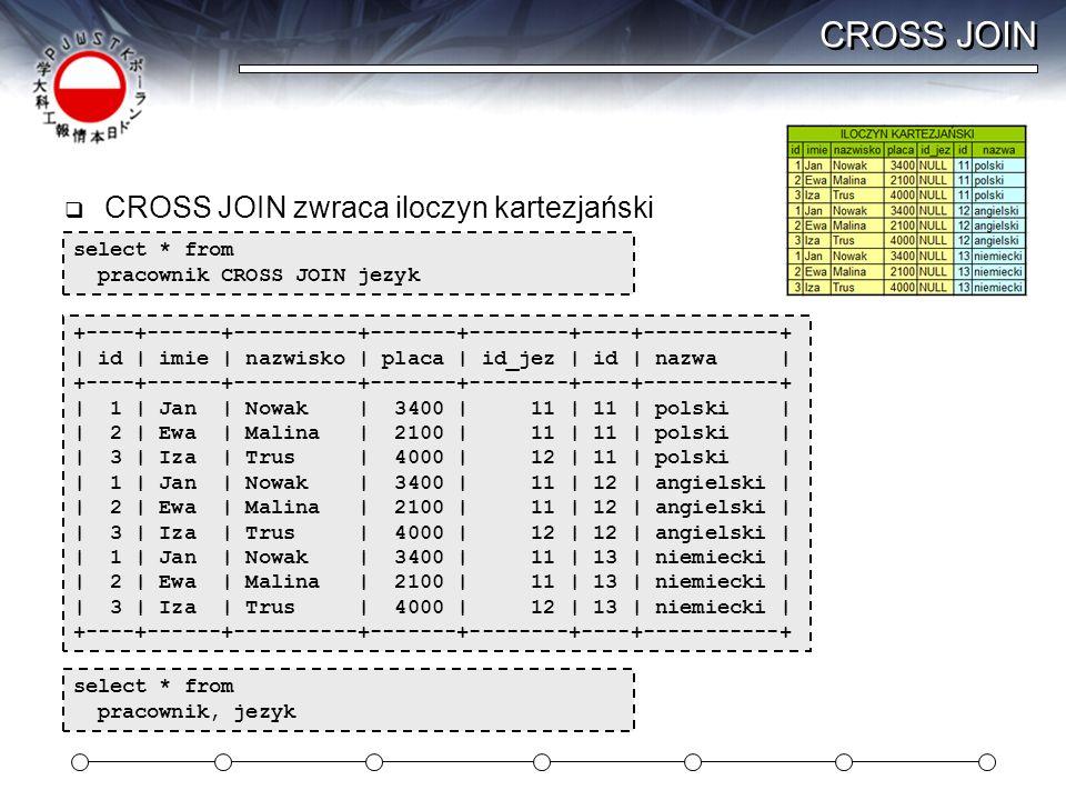 CROSS JOIN CROSS JOIN zwraca iloczyn kartezjański select * from pracownik CROSS JOIN jezyk select * from pracownik, jezyk +----+------+----------+----