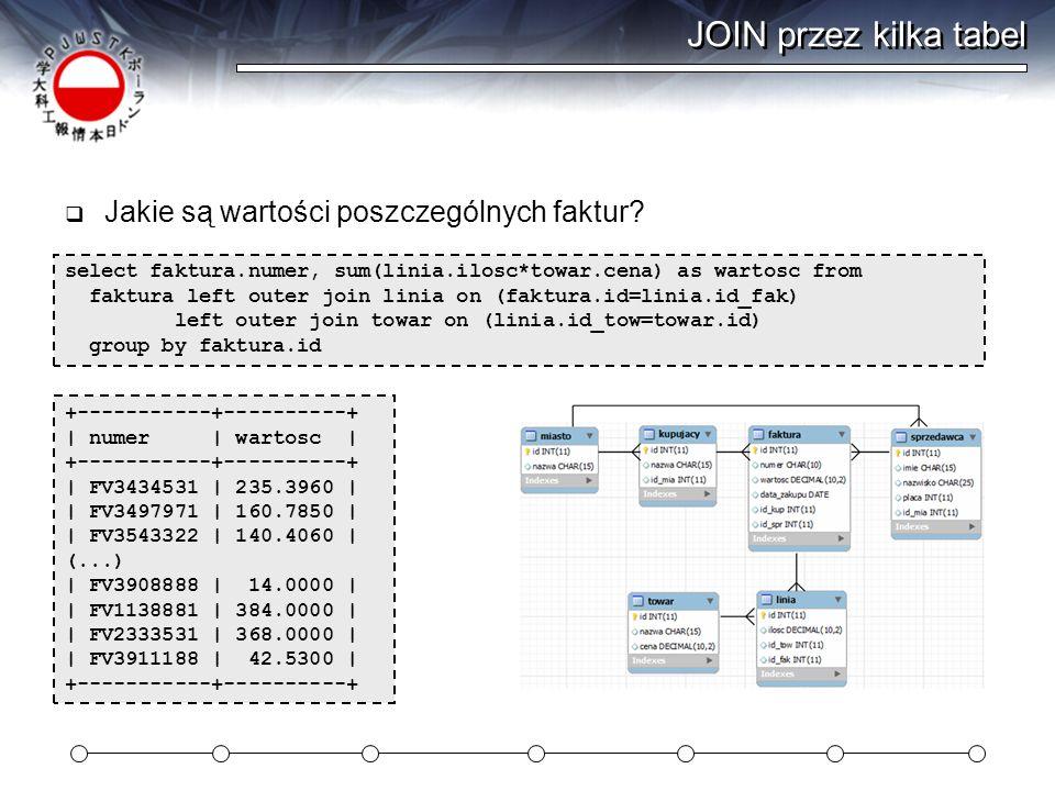 JOIN przez kilka tabel Jakie są wartości poszczególnych faktur? select faktura.numer, sum(linia.ilosc*towar.cena) as wartosc from faktura left outer j