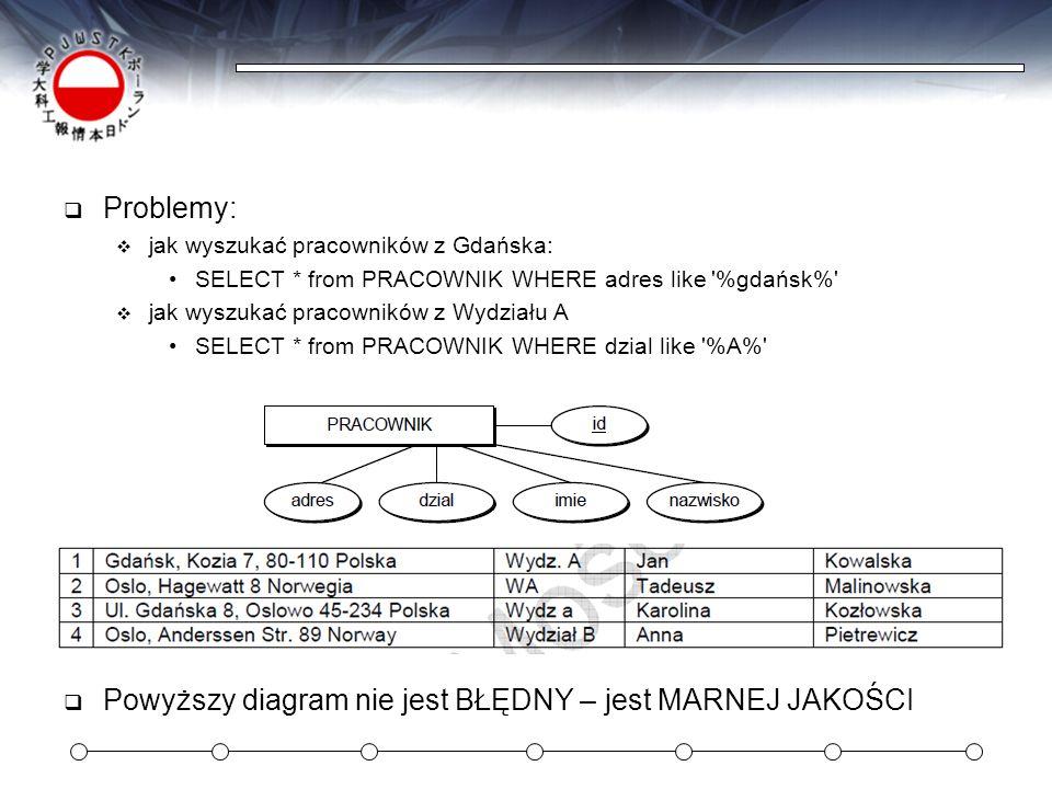 Problemy: jak wyszukać pracowników z Gdańska: SELECT * from PRACOWNIK WHERE adres like '%gdańsk%' jak wyszukać pracowników z Wydziału A SELECT * from