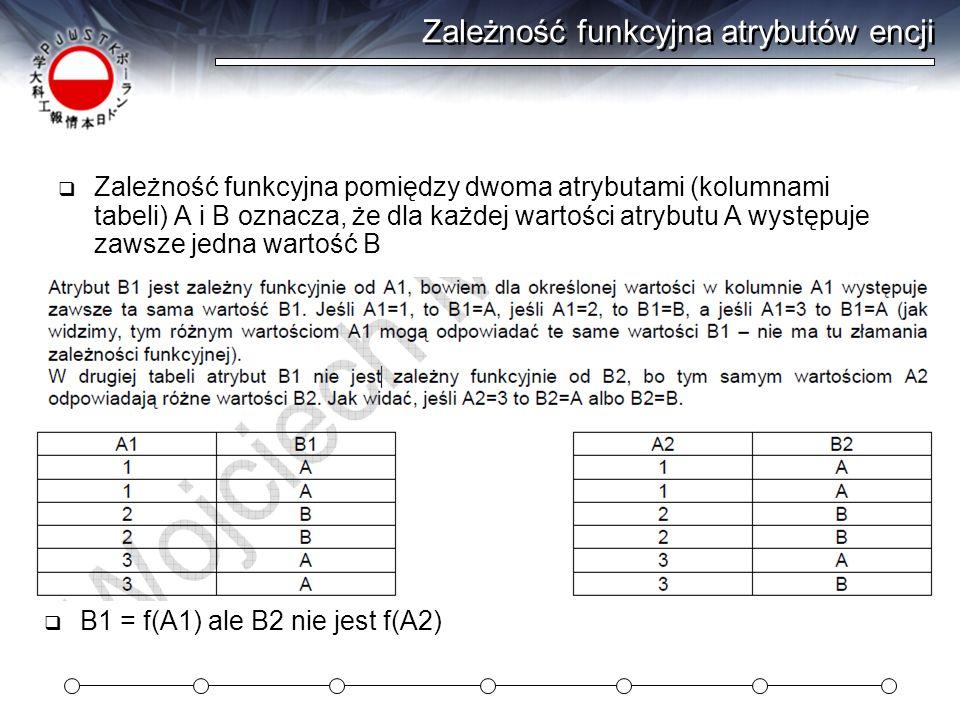 Zależność funkcyjna atrybutów encji Zależność funkcyjna pomiędzy dwoma atrybutami (kolumnami tabeli) A i B oznacza, że dla każdej wartości atrybutu A