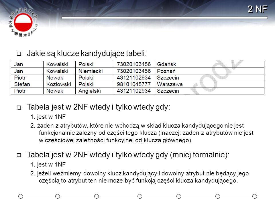 2 NF Jakie są klucze kandydujące tabeli: Tabela jest w 2NF wtedy i tylko wtedy gdy: 1. jest w 1NF 2. żaden z atrybutów, które nie wchodzą w skład kluc