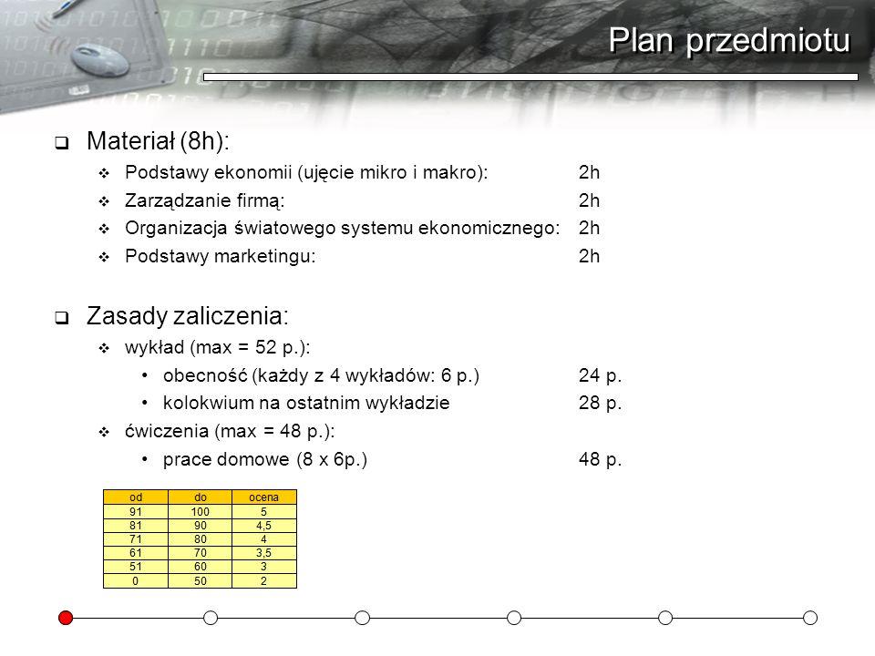 Plan przedmiotu Materiał (8h): Podstawy ekonomii (ujęcie mikro i makro):2h Zarządzanie firmą:2h Organizacja światowego systemu ekonomicznego:2h Podsta