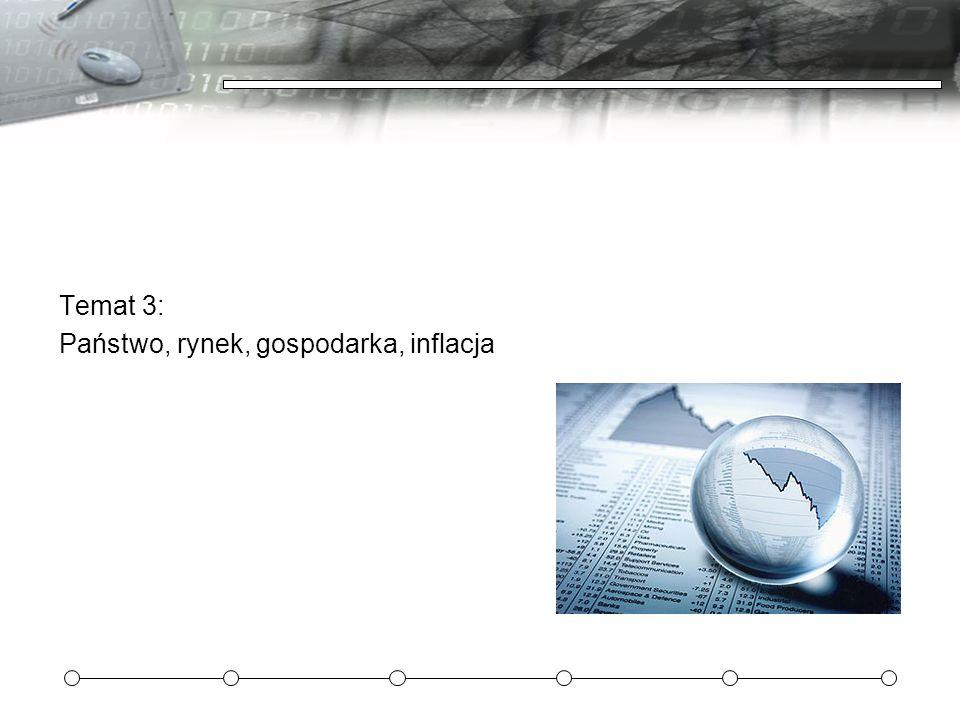 Temat 3: Państwo, rynek, gospodarka, inflacja
