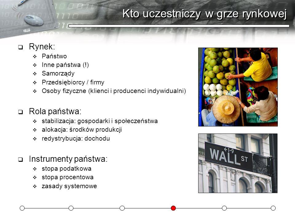 Kto uczestniczy w grze rynkowej Rynek: Państwo Inne państwa (!) Samorządy Przedsiębiorcy / firmy Osoby fizyczne (klienci i producenci indywidualni) Ro