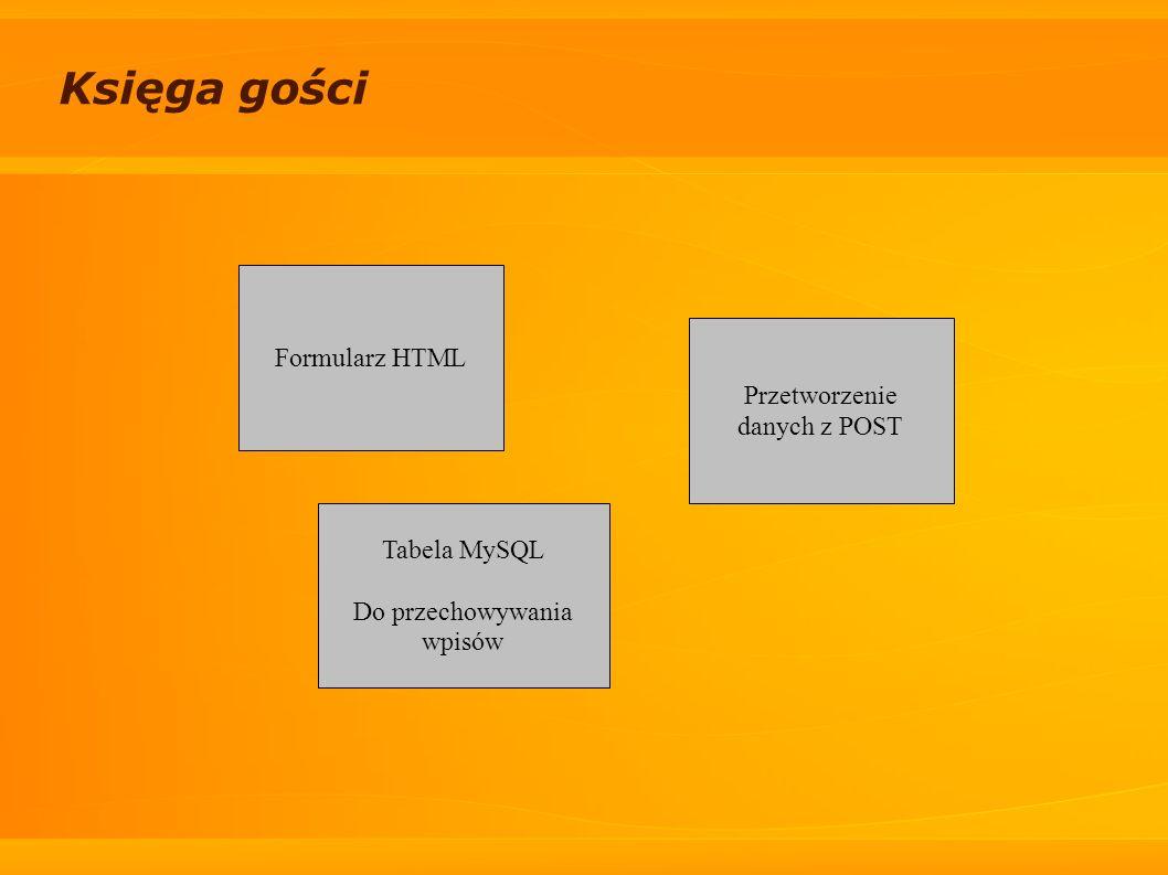 Księga gości Formularz HTML Przetworzenie danych z POST Tabela MySQL Do przechowywania wpisów