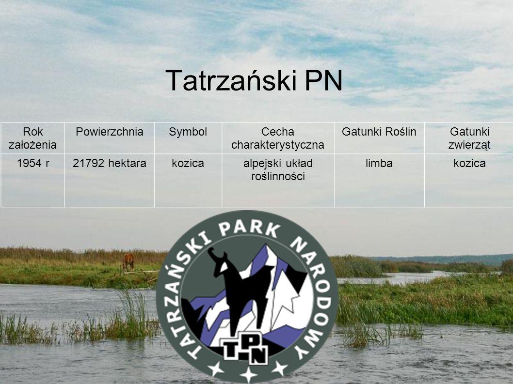 Tatrzański PN Rok założenia PowierzchniaSymbolCecha charakterystyczna Gatunki RoślinGatunki zwierząt 1954 r21792 hektarakozicaalpejski układ roślinności limbakozica