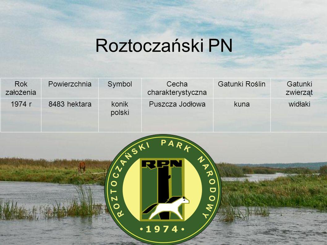 Roztoczański PN Rok założenia PowierzchniaSymbolCecha charakterystyczna Gatunki RoślinGatunki zwierząt 1974 r8483 hektarakonik polski Puszcza Jodłowak