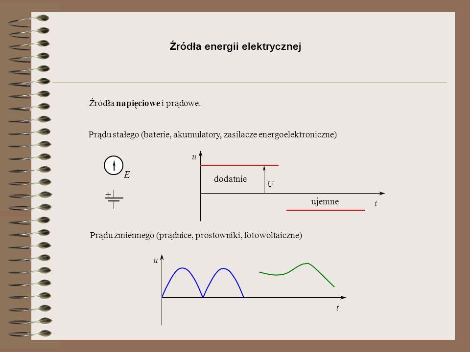 Źródła energii elektrycznej Prądu stałego (baterie, akumulatory, zasilacze energoelektroniczne) Prądu zmiennego (prądnice, prostowniki, fotowoltaiczne) E + u t ujemne u t dodatnie U Źródła napięciowe i prądowe.