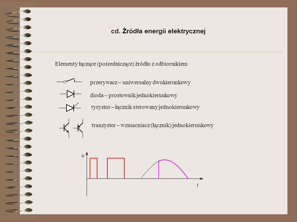 Odbiorniki rezystor - R I U R=const R=var Charakterystyka prądowo – napięciowa odbiornika rezystor - R nieliniowy kondensator - C cewka - L Podobnie oznacza się C i L nieliniowe gdzie: ρ - rezystywność, l – droga przepływu ładunków, S – przekrój prostopadły pojemność indukcyjność