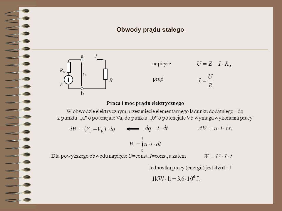 Obwody prądu stałego I R U a b E RwRw napięcie prąd Praca i moc prądu elektrycznego W obwodzie elektrycznym przesunięcie elementarnego ładunku dodatniego +dq z punktu a o potencjale Va, do punktu b o potencjale Vb wymaga wykonania pracy Dla powyższego obwodu napięcie U=const, I=const, a zatem Jednostką pracy (energii) jest dżul - J