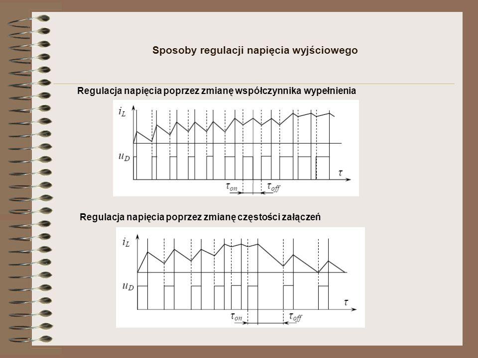 Sposoby regulacji napięcia wyjściowego Regulacja napięcia poprzez zmianę współczynnika wypełnienia Regulacja napięcia poprzez zmianę częstości załącze