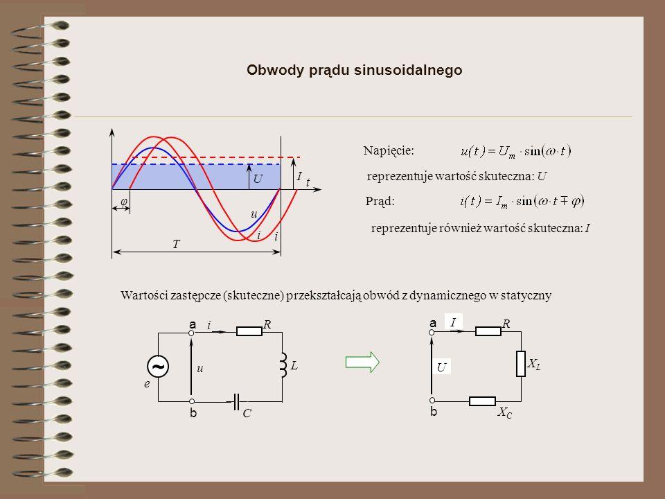 Obwody prądu sinusoidalnego Napięcie: Prąd: t u i φ T reprezentuje wartość skuteczna: U reprezentuje również wartość skuteczna: I U i I e ~ R u a b i C L u a b i R XLXL XCXC I U Wartości zastępcze (skuteczne) przekształcają obwód z dynamicznego w statyczny